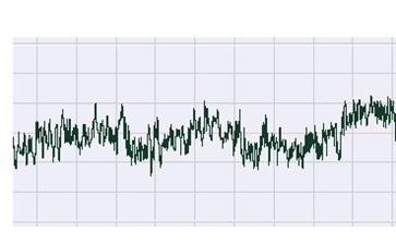 工业场所的噪音治理需要考察哪几点
